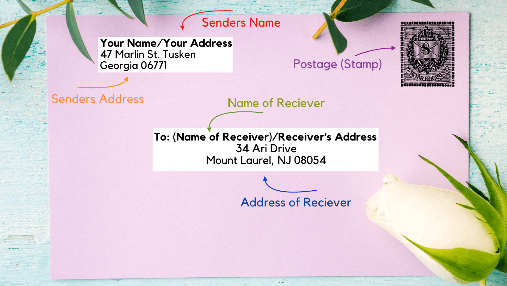 non formal letter envelope example with guide